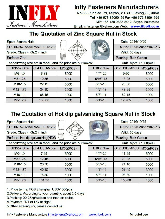 Stock Square nuts price DIN557 quotation